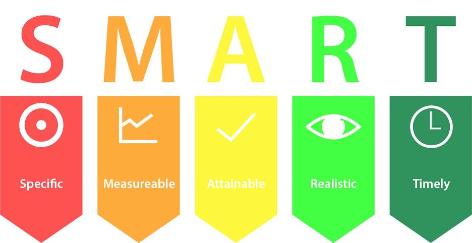 SMART goals graphic
